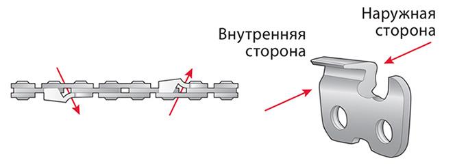 Движение напильника должно проходить в одну сторону